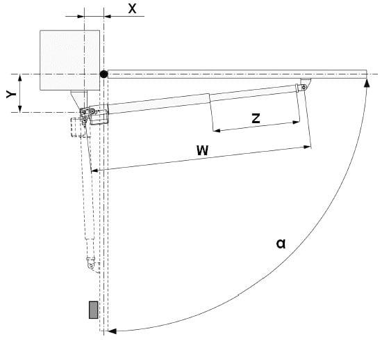 Απαιτούμενοι χώροι εγκατάστασης EcoMotor SW250